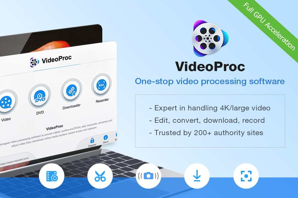 VideoProc Serial Key Free